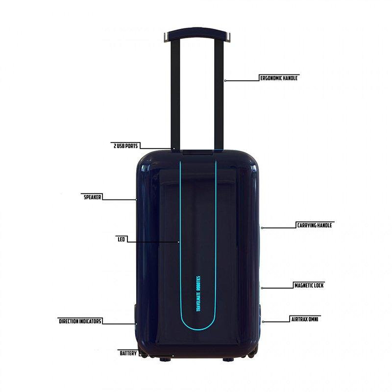Travelmate luggage