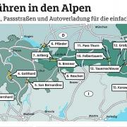 Maut Gebühren in den Alpen