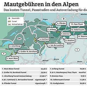 Aktuelle Pkw Maut Gebühren in den Alpen