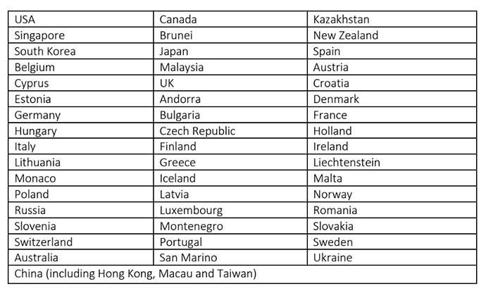 Saudi Arabien Touristenvisa Länderliste